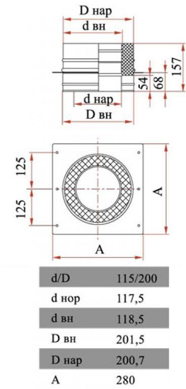 Размеры опоры Дымок