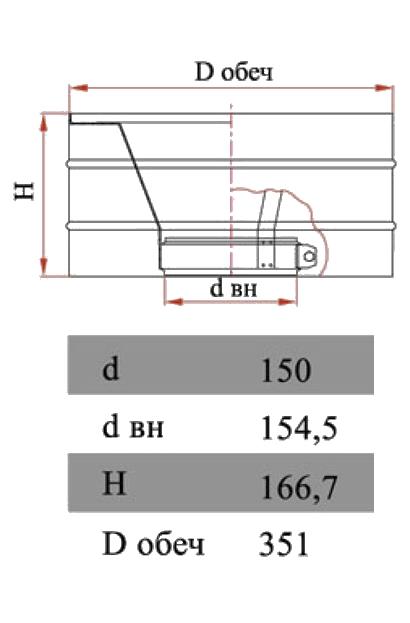 Размеры дефлектора Дымок