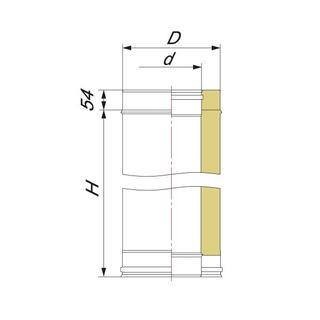 Размеры трубы Вулкан