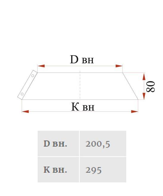 Размеры юбки Дымок на трубу с изоляцией